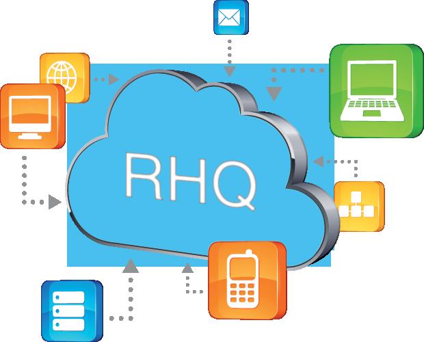 RHQ-Cloud