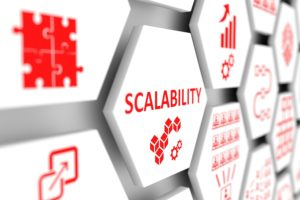 point of sale scalability